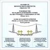 <p>CD Руководство по радиотелефонной службе на внутренних судоходных путях</p> <p>Общая часть, издание 2007 г.</p> <p>Стоимость для организаций из государств-членов</p>