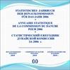 <p>für 2006, Hrsg. 2008</p> <p>Preis für Organisationen der Mitgliedstaate</p>